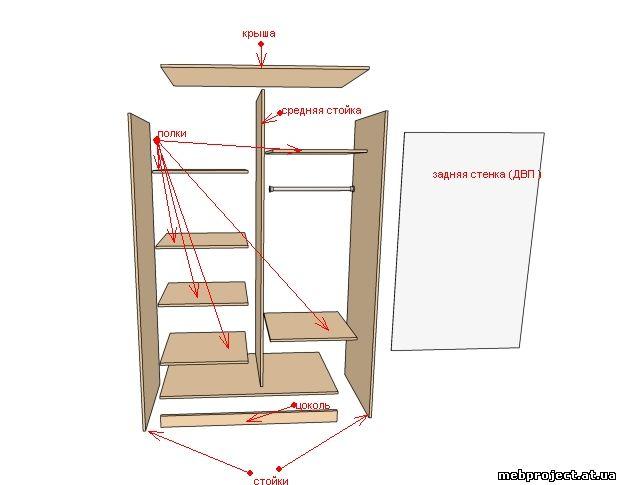 Детали для шкафов купе своими руками